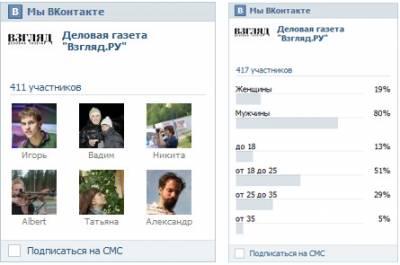 Все обновления Вконтакте для сторонних сайтов