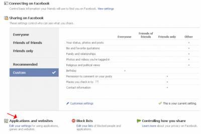 Как удалить приложения с Facebook