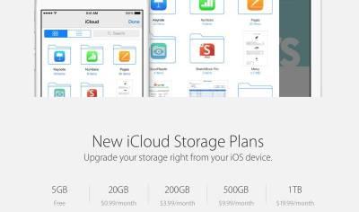 Новые расценки на iCloud Storage