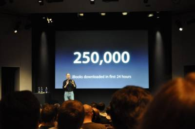 Продажи Apple впечатляют
